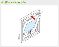 apertura_a_bilico_orizzontale